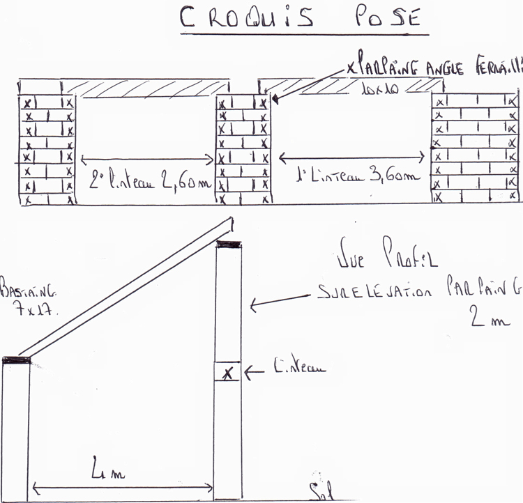 poser linteaux ouvertures destin es recevoir baie vitr e forum ma onnerie. Black Bedroom Furniture Sets. Home Design Ideas