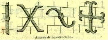 ancres de façade
