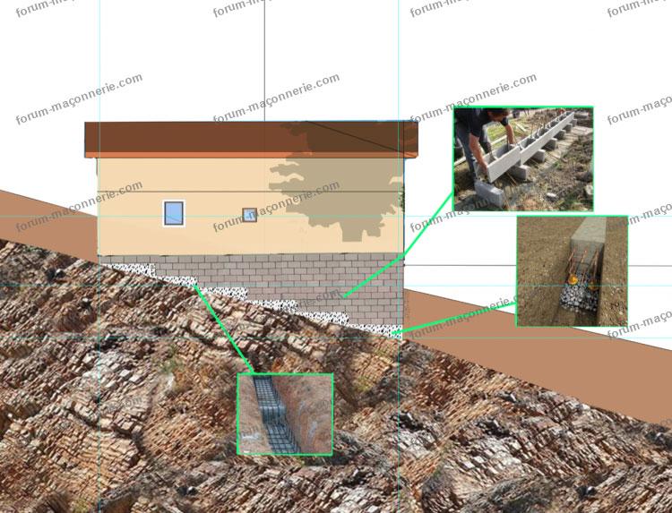 fondation terrain en pente