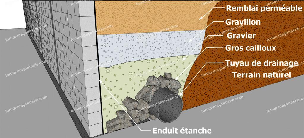 forum travaux maçonnerie drainage