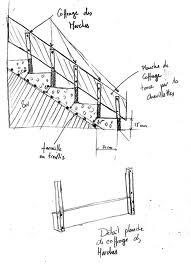 conseils bricolage ma onnerie r nover un escalier en pierre. Black Bedroom Furniture Sets. Home Design Ideas