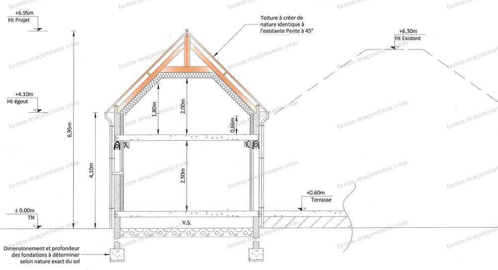 forum ma onnerie conseils ma onnerie future salle de bain maison. Black Bedroom Furniture Sets. Home Design Ideas