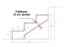 Profil du membre ma on37 sur le forum ma onnerie page 6 - Calcul quantite beton ...