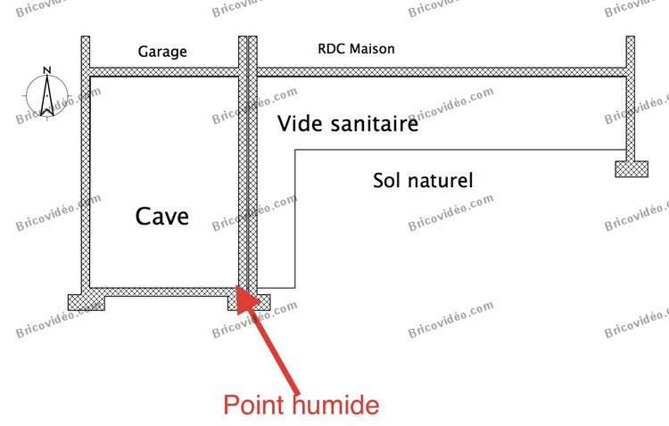 Bricovid o forum ma onnerie point d 39 humidit dans sous sol enterr - Humidite sous sol enterre ...