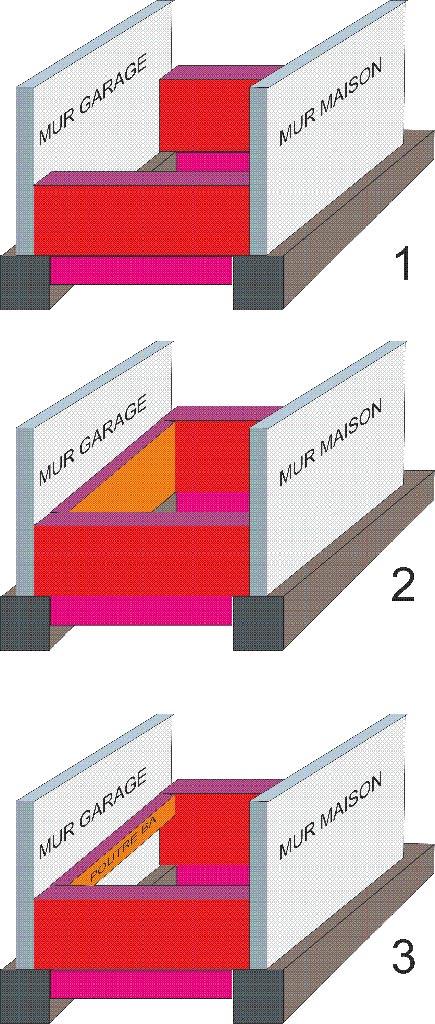 réaliser terrasse sur remblais entre 2 batiments