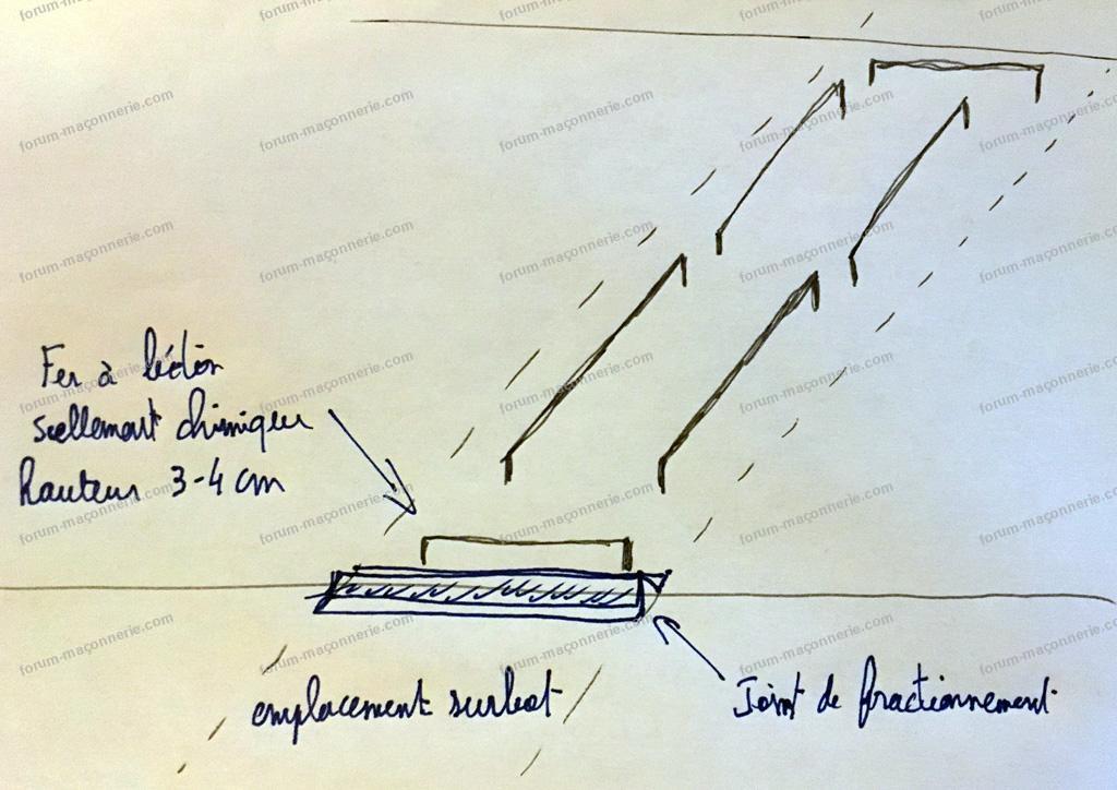 schéma ferraillage avec scellement chimique