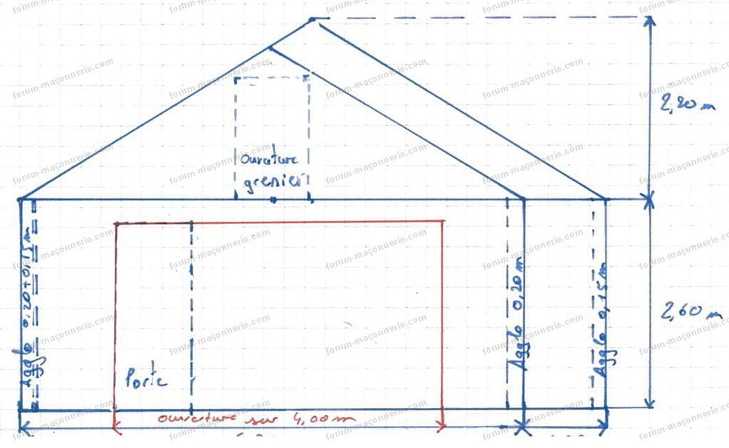 conseils travaux ma onnerie conseils ouverture mur porteur et pose ipn sous pignon. Black Bedroom Furniture Sets. Home Design Ideas