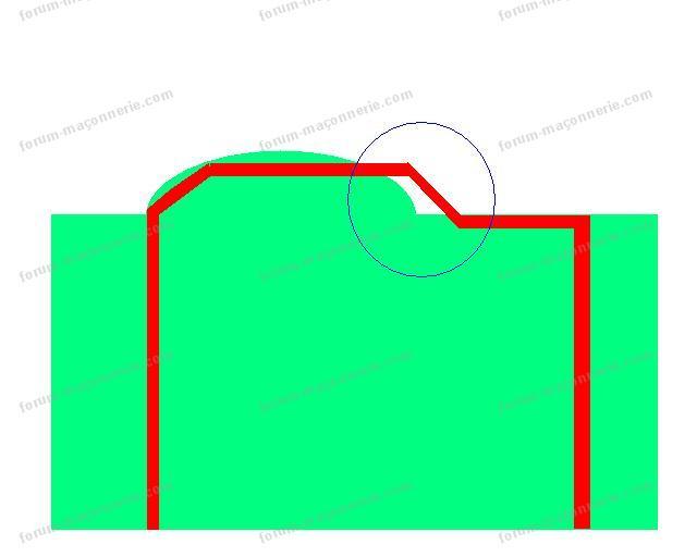 schéma installation poutres
