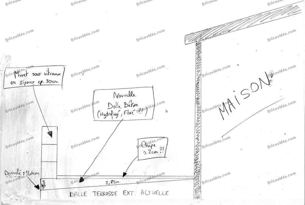 schéma projet d'extension-véranda