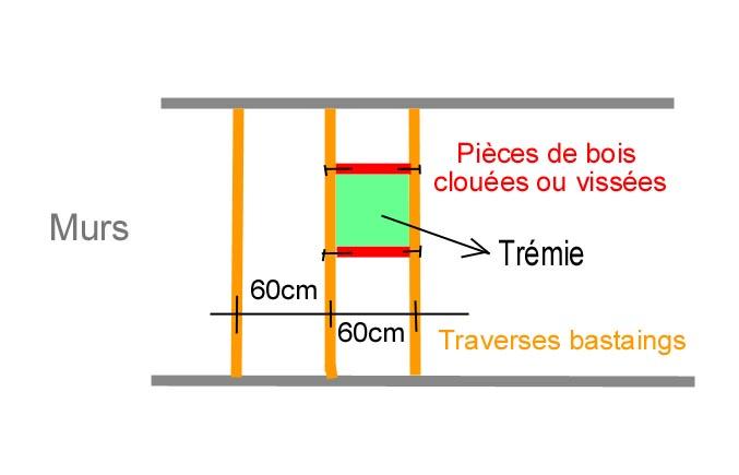 tremie 03